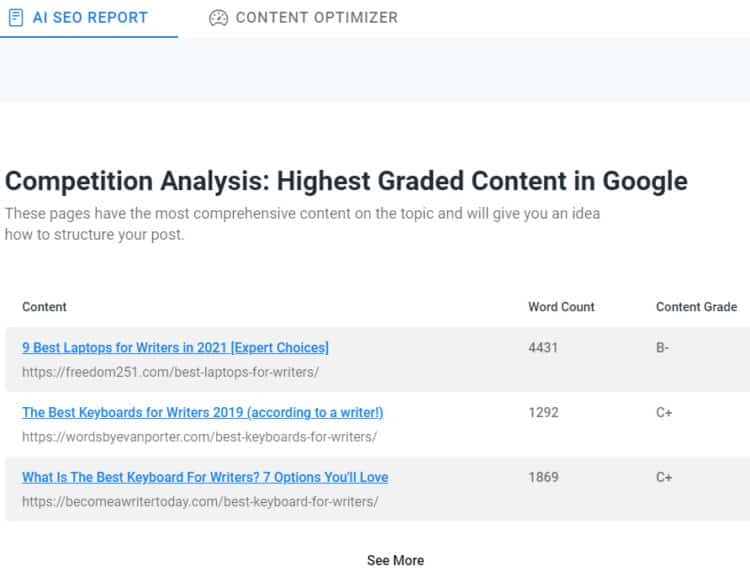 Content Analysis: Topics Google Wants You to Cover